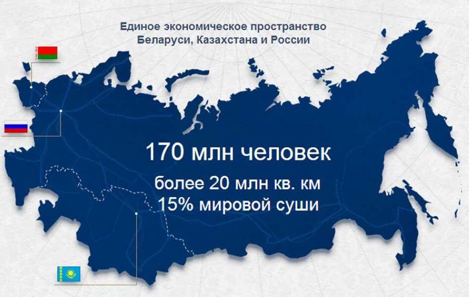 Карта таможенного союза